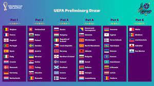 TRT Spor - 🏆 FIFA, 2022 Dünya Kupası Avrupa Elemeleri'nin... | Fac