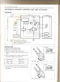 exhaust power valve diagnostic and set up suzuki rg250 gamma i have scanned the four pages from the manual here to help guide you through the fault finding process