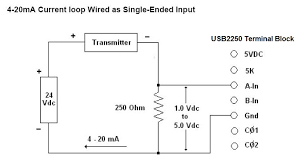 interfacing 4 20 ma current loops to the usb2250 validyne usb2250 scale and offset factors in easy sense software are used to convert the 1 to 5 vdc input into engineering units if for example the 4 20 ma signal