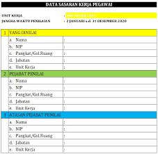 Rpp kelas 6 sd kurikulum 2013 semester 1 revisi 2021 ini mulai diberlakukan menjadi 1 lembar, hal tersebut sesuai arahan yang telah diberikan oleh menteri pendidikan dan kebudayaan ri. Contoh Cara Pengisian Aplikasi Skp Guru Tahun 2020 2021
