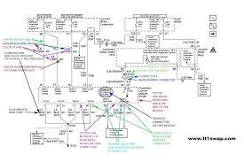 2005 chevy trailblazer wiring diagram tropicalspa co 2005 chevy blazer radio wiring diagram trailblazer trailer solutions