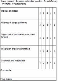 Scoring Rubric Template Free Rubric Templates Students Do Much Better With