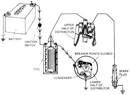 points distributor wiring explore wiring diagram on the net • ignition points diagram wiring diagram schematics rh ksefanzone com points style distributor wiring points distributor wiring