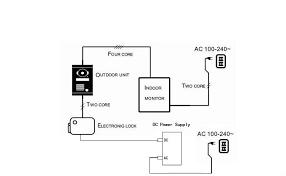 hot video door phone sipo outdoor camera ccd connection diagram jpg