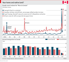Daily Chart The Economist