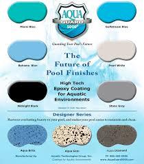 Epoxy Pool Paint Aquaguard 5000