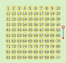 Prime And Composite Numbers Ck 12 Foundation