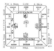 first ever disclosed zodiac procession ascension order by first ever disclosed zodiac procession ascension order by ite tribal encampment watchmen of the