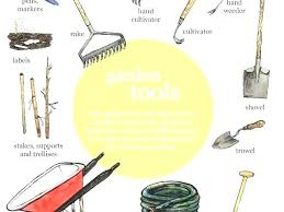 garden tools list what are some gardening tools gardening tools list with pictures and their uses by tablet what are some gardening tools gardening
