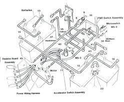 2010 ezgo wiring diagram wiring diagram simonand ezgo golf cart battery wiring diagram at Ez Go Wiring Diagram For Golf Cart