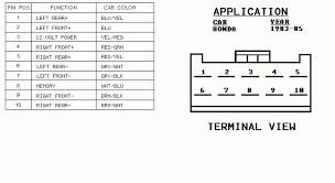 civic wiring diagram wiring diagrams