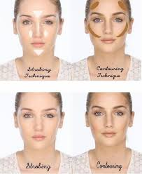 difference between strobing highlighting contouring strobing highlight contour punkmark