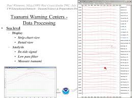 Alameda Tide Chart Paul Whitmore Noaa Nws West Coast Alaska Twc July 25 2007