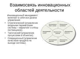 Стратегический инновационный менеджмент курсовая работа  Курсовая работа на тему стратегический и инновационный менеджмент