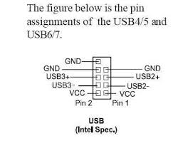 front usb 8 pin 9pin the diagram is in chapter 2 page 17 or more simplier 2 17 make sure that the red wire vcc is on pin 1