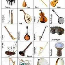 It has a tube and a mouthpiece attached to an air bag which is pumped by the players arm. Scottish Musical Instruments Download Scientific Diagram