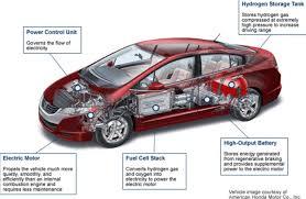 hydrogen powered cars diagram hydrogen database wiring hydrogen powered cars diagram
