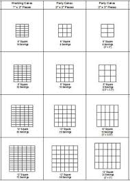 Party Cake Serving Chart Which Cake Serving Chart Do You Use Babycenter