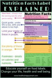 nutrition facts labels explained learn how to read food labels healthyhappysmart fetacheesenutrition