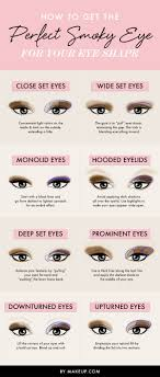 smokey eyes for diffe eye shapes