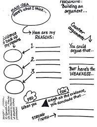 best writing outline ideas creative writing persuasive writing