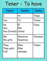 Tener Verb Chart Spanish Irregular Verb Conjugations Worksheets Teaching