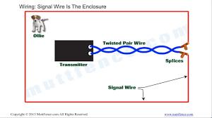 in ground fence wiring basics in ground fence wiring basics