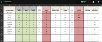 Pokemon Go Evolution Chart I Made A Pokemon Go Evolution Spreadsheet Now I