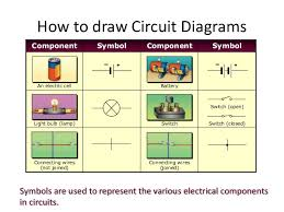 electric field electric circuit and electric current electric cell circuit boardlight bulb 15 how to draw circuit diagrams component