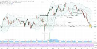 Ge Tech Support General Electric Corporation Ge Stock Is Still A Short For
