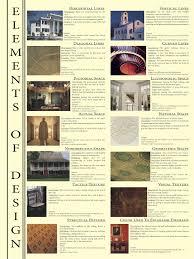 Basic Interior Design Principles Psoriasisgurucom Us Maps With