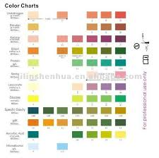 Multistix Color Chart 78 Methodical Colour Chart For Urine Test Strips