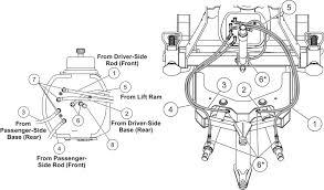 2001 chevy 2500hd western plow wiring diagram 2001 database western plow solenoid wiring diagram nilza net