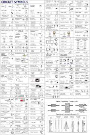 Pinterest The Worlds Catalog Of Ideas Schematic Symbols