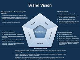 Website Proposal Template | Four Quadrant Go To Market Strategies