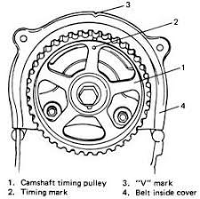 geo timing marks diagram questions answers pictures fixya looking for timing belt diagram on 97 geo tracker