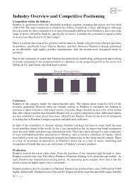 pandora research report 3