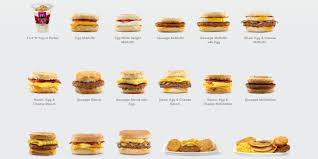 mcdonalds breakfast menu. Delighful Menu Pictures Of Mcdonalds Prices For Breakfast And Menu