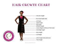 How To Grow Your Hair Faster Advanced Guide To Natural Hair