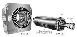 electric generator power plant. Plant_generator.gif Electric Generator Power Plant