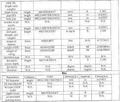 Metric Wood Screws Pitchel Info