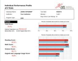 Tsi Score Chart Teas Exam Information Register For The Teas Ati