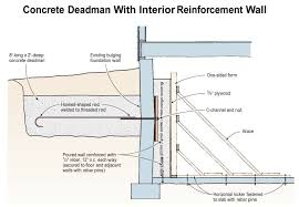 the new reinforced concrete wall