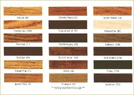 Home Depot Fence Stain Home Depot Paint Color Chart Awesome