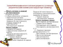 Презентация на тему Библиографический список использованных  3 Схема библиографического