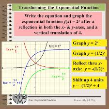 transforming the exponential function 18 transforming the exponential function write the equation and graph
