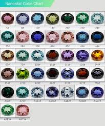 Semi Precious Stone Color Chart Nanosital Color Chart Manufacturer Exporters From China