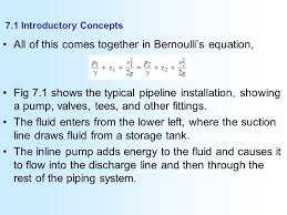 7 1 introductory concepts all of this comes together in bernoulli s equation fig 7 1 shows the