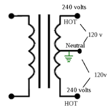 wiring a 240v transformer car wiring diagram download 3 Wire 240v Wiring Diagram power to a boathouse doityourself com community forums wiring a 240v transformer name transformerb png views 478 size 20 6 kb 3 Wire Thermostat Wiring Diagram