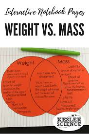 Venn Diagram Mass And Weight Force And Motion Interactive Notebook Pages Science Pinterest